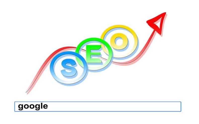 Canonical SEO Strategy