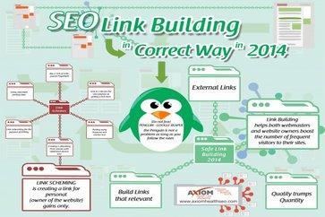 Link Building & Tools