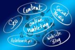 How to SEO Optimize Your New Website For Search Engines